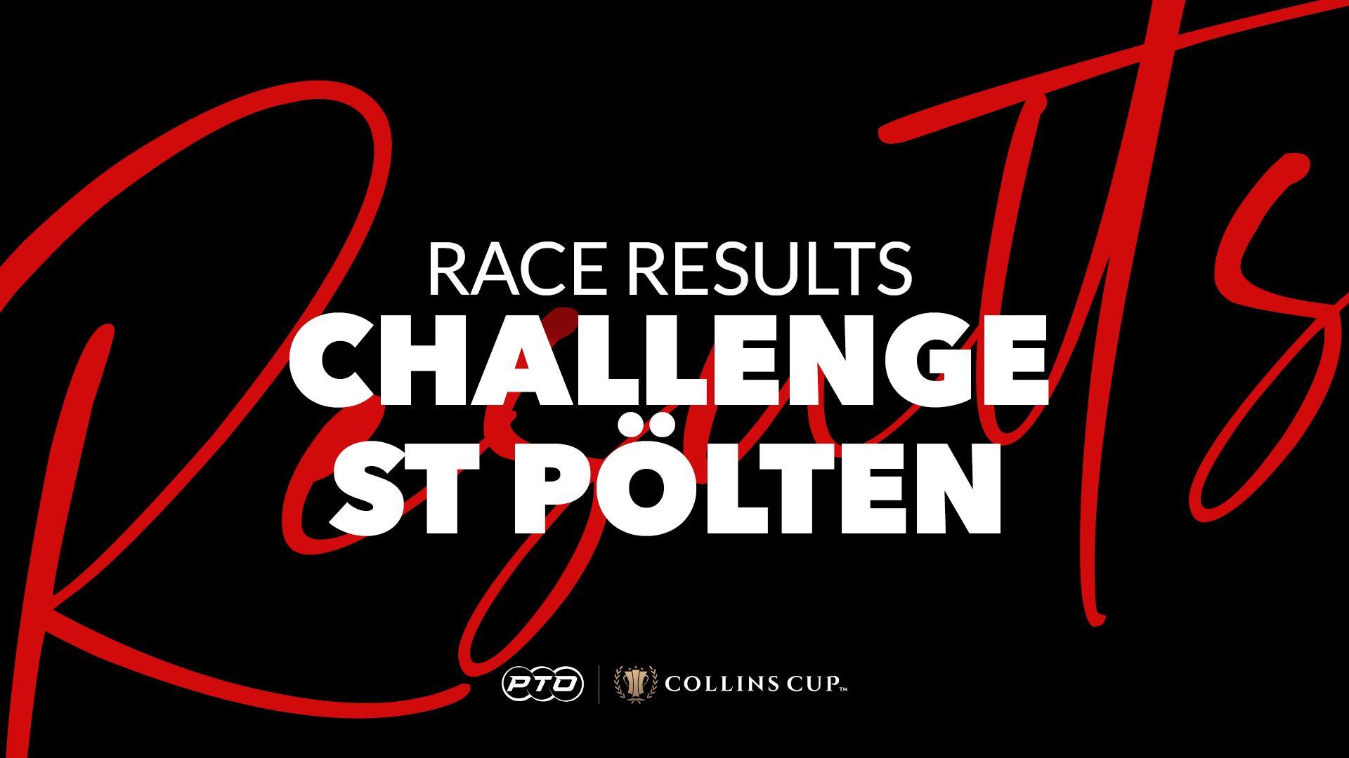 Challenge St. Pölten 2021 Results